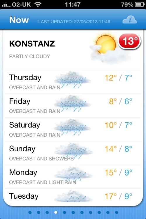 Rain, rain and more rain!