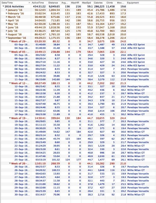statistics-for-september