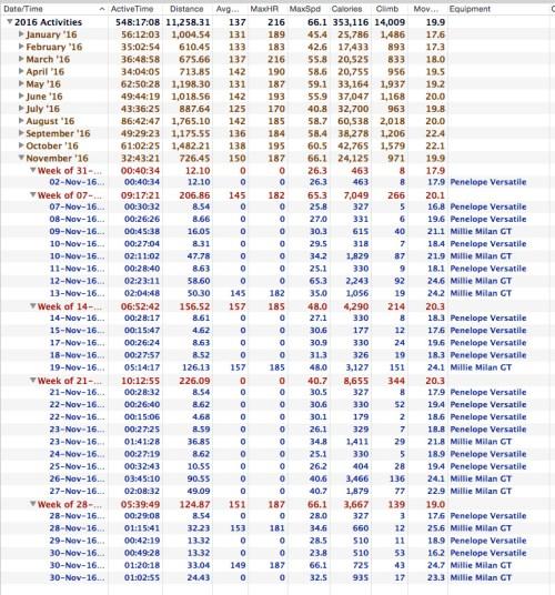 november-figures