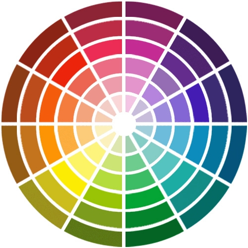 Résultat d'images pour mettre des couleurs