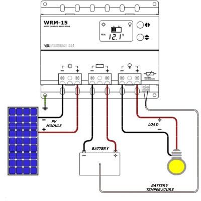 Aurinkopaneelien latauslaitteet ja invertterit.