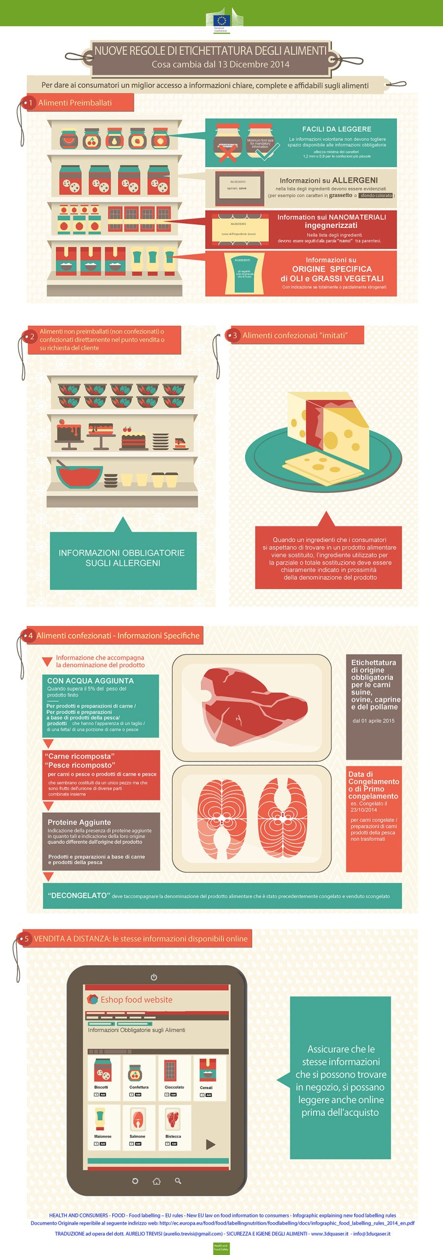 infographic_food_labelling_rules_2014_it