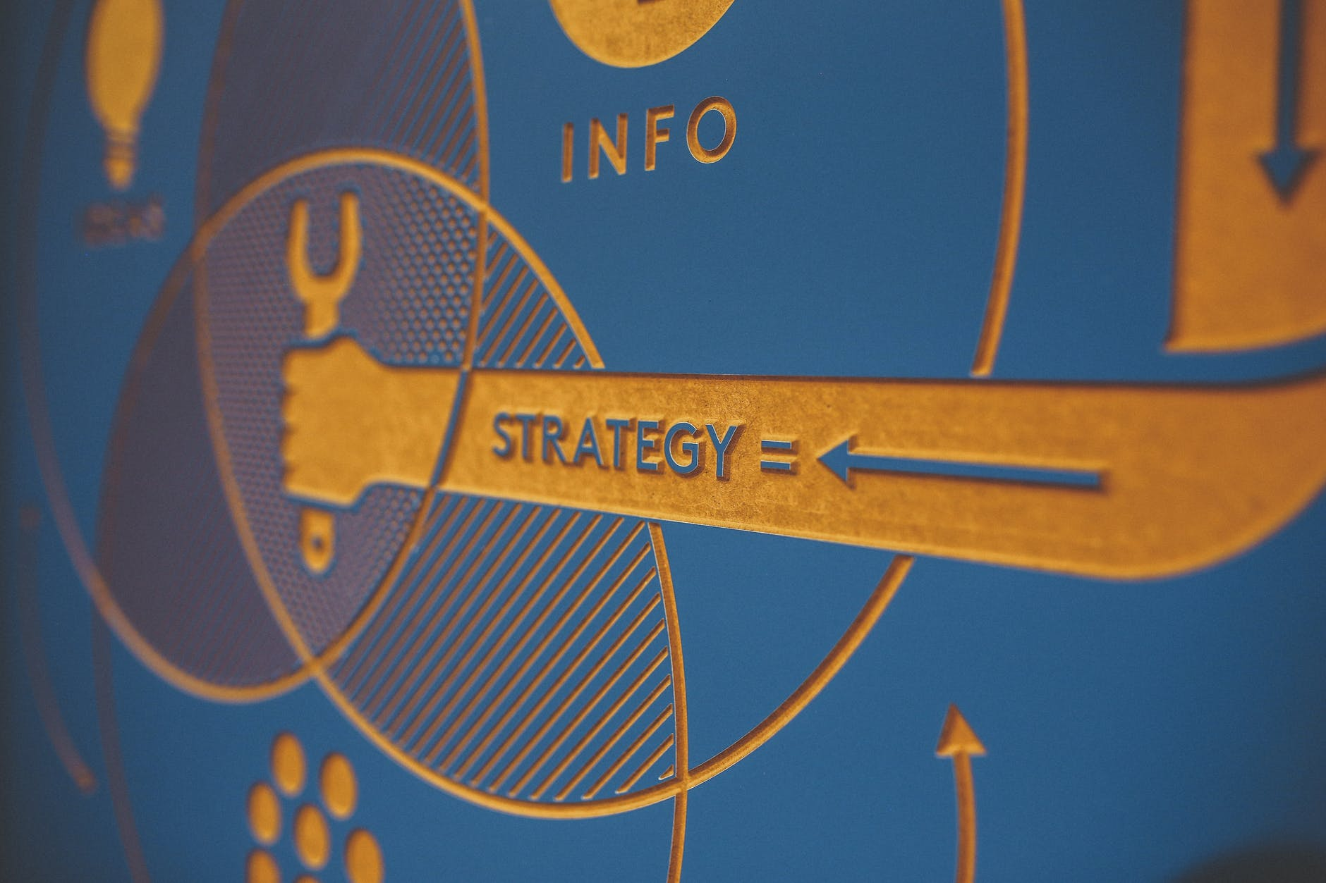 You need a good marketing strategy plan, not luck