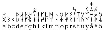 Dalecarlian runes