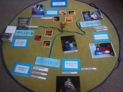 Berufliche Schule Paula Fuerst_Erzieher_Montessori-Paedagogik-Kurs_Taegliches Leben