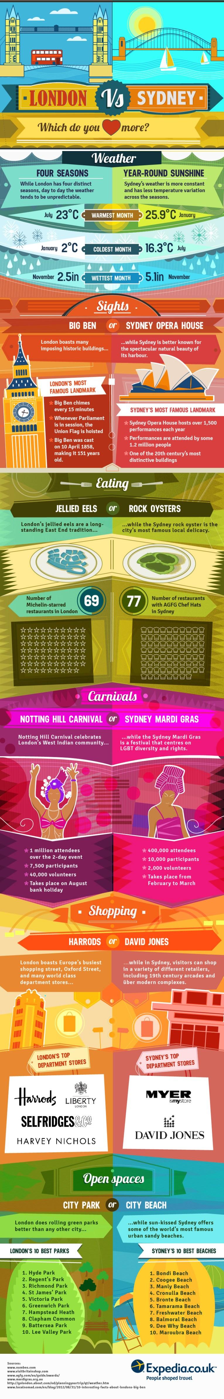 Final_london_vs_sydney_101213