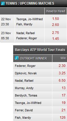 ATP World Tour Finals odds