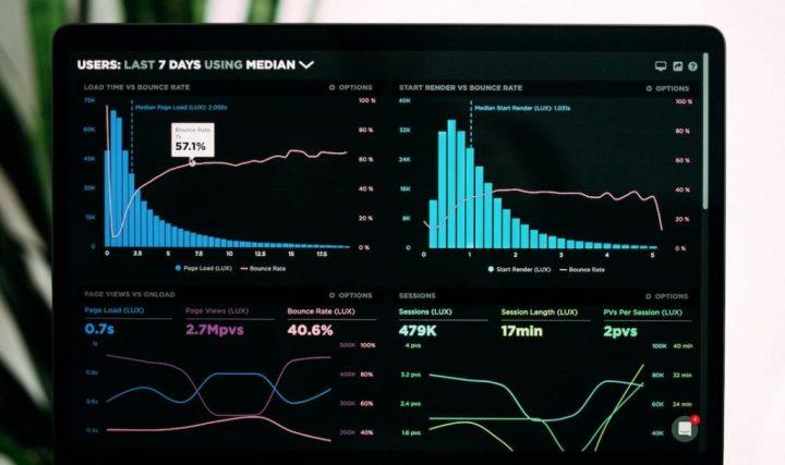 Measure your quantitative data.