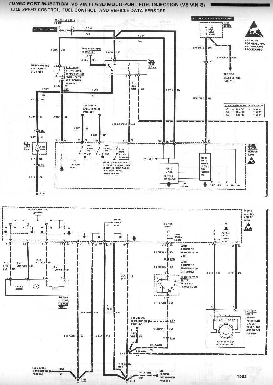 Chevrolet Tpi Wiring Diagram Chevy Schematic
