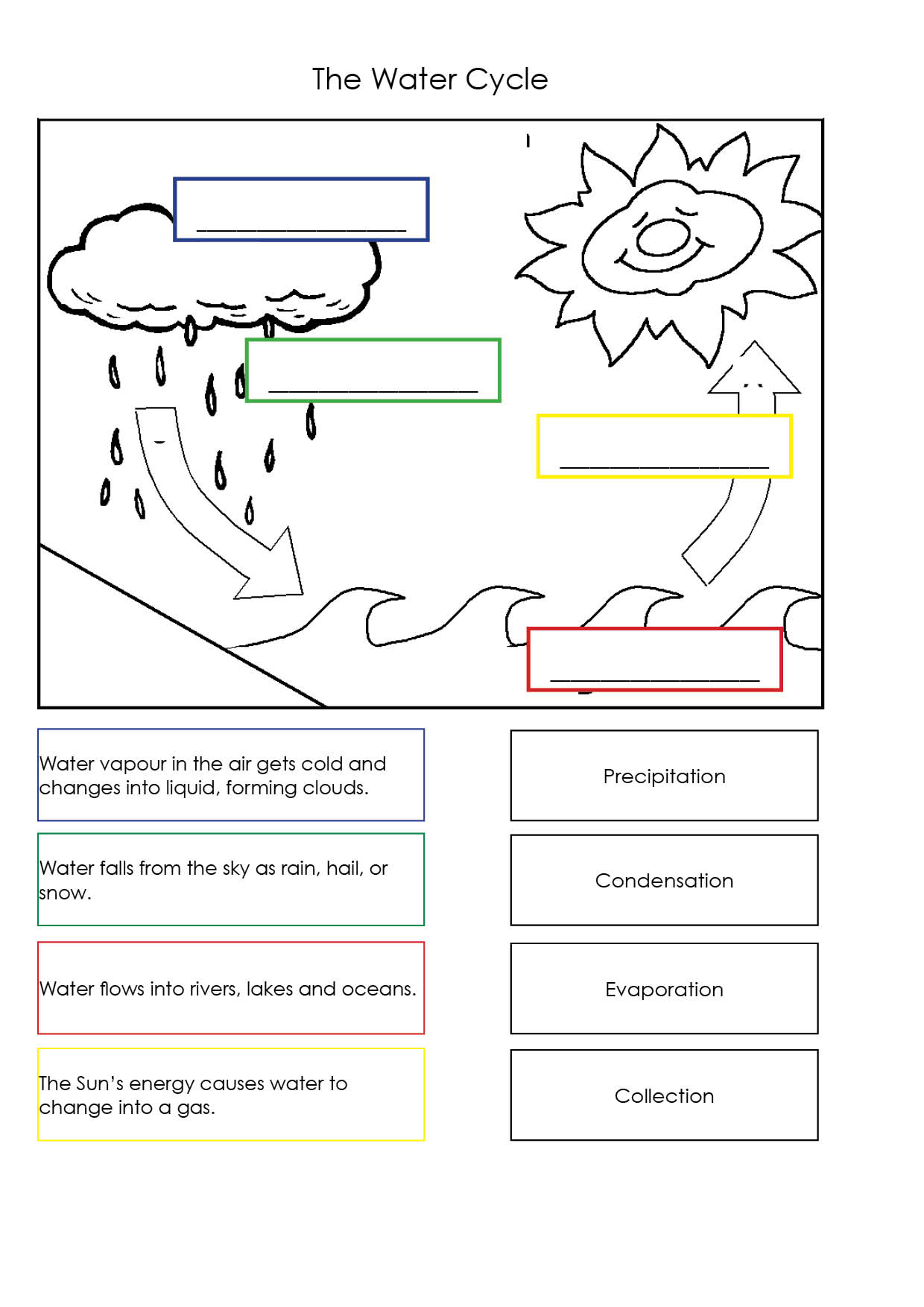 Water Cycle Template diagram template category page 22 gridgit – The Water Cycle Worksheets