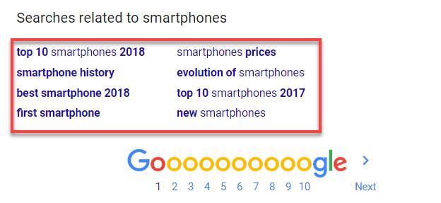 Ricerche correlate a Google