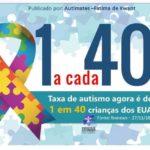 Autismo – 1 em 40 crianças segundo duas pesquisas com pais
