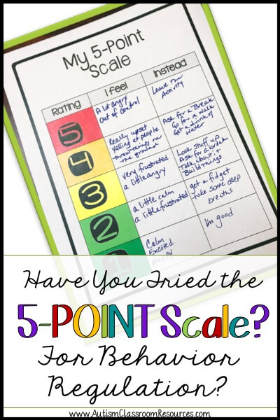 The Incredible 5-Point Scale: Review and Tools - Autism Classroom ...