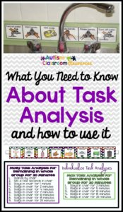 What you need to know about Task Analysis and How to use it