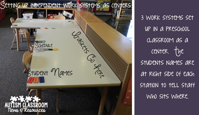 3 Work systems set up in a preschool classrom. The sudents rotate through.  This shows a longer table divided for multiple systems.  Check out this post for the steps of setting up a successful work system center.