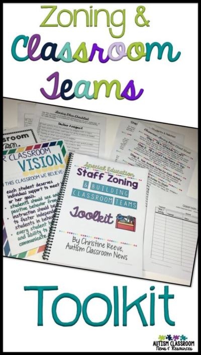 I developed the Building Classroom Teas and Scheduling Staff with Zoning Plans Toolkit to help special education teachers work effectively with the wide variety of people they collaborate with to teach their students. This is a detailed look at what is included with the toolkit as well as some links to previous posts that provide information on the topic of working with staff.