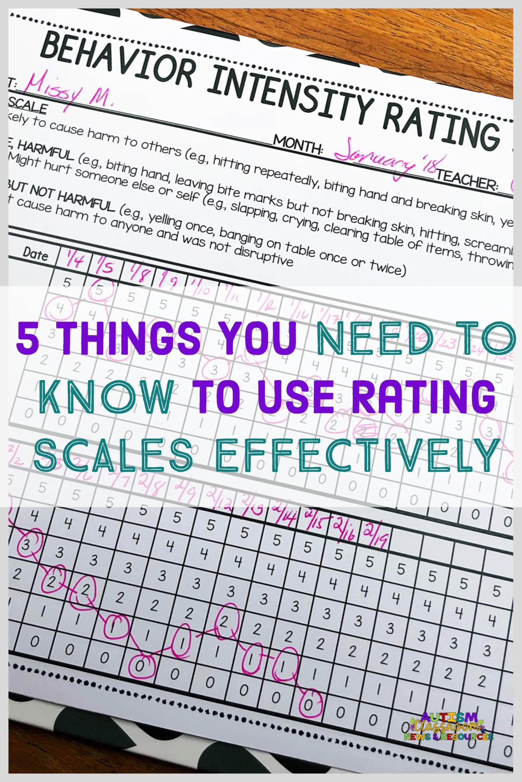 I love using rating scales for assessing challenging behavior in the special ed classroom or in RTI.  To make sure they give me the information I need, I use the 5 strategies outlined here. #data #specialeducation #datacollection #ratingscales #pbis #challengingbehavior #behaviormanagement