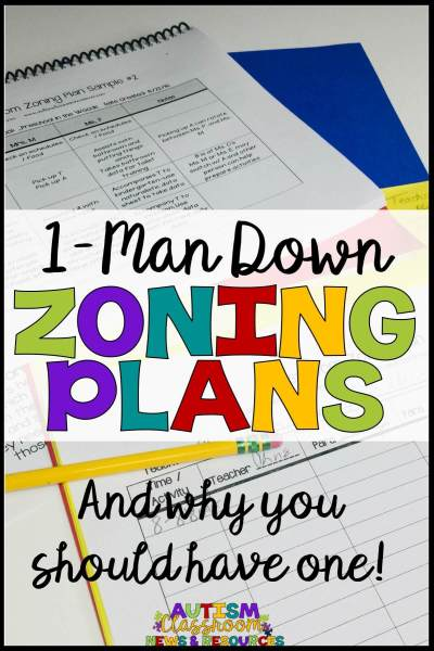 1-Man Down Plans and Why You Should Have One