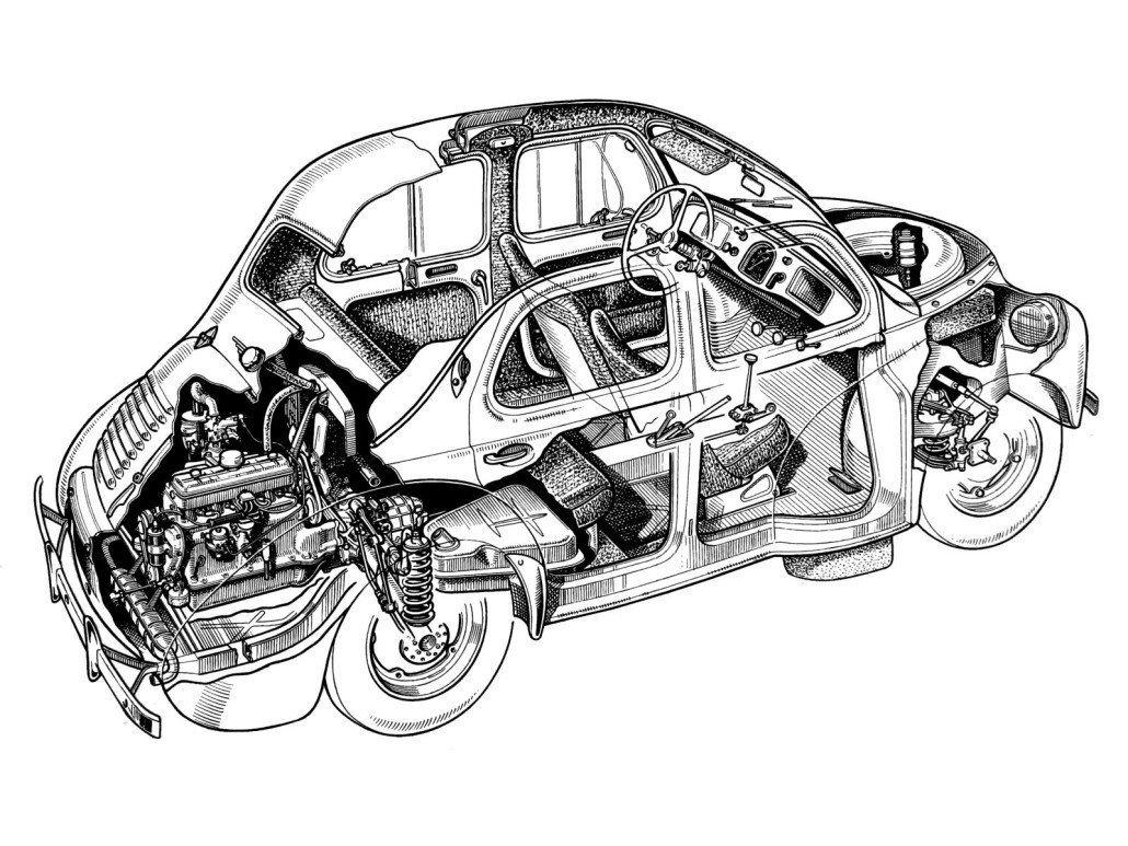 Renault 4cv Evolutions Et Caracteristiques Auto Forever
