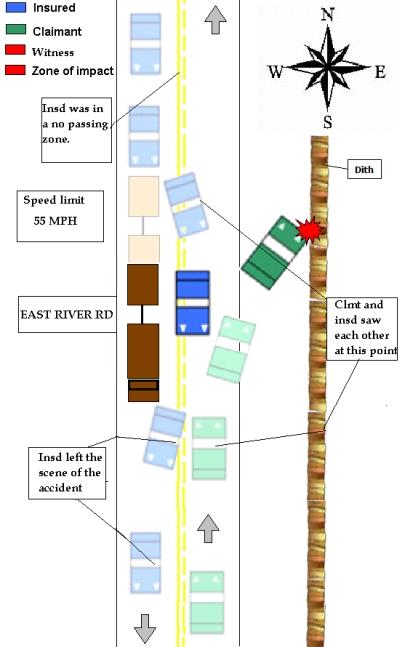 Traffic Accident Report Diagram