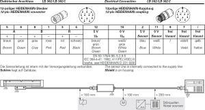 Heidenhain LB 382 HOME PAGE