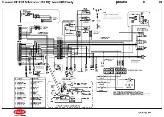 2004 peterbilt 379 fuse panel diagram 2004 image diagram peterbilt 1988 wiring 379 dash diagram auto wiring on 2004 peterbilt 379 fuse panel diagram