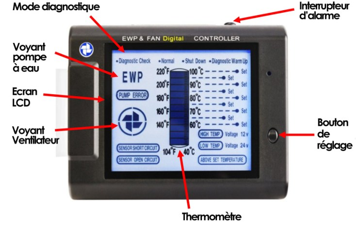 Detail controleur LCD