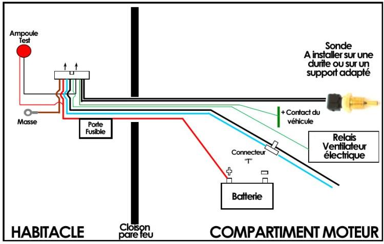 schéma branchement ewp8000