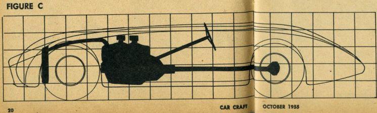 Car Craft Z6
