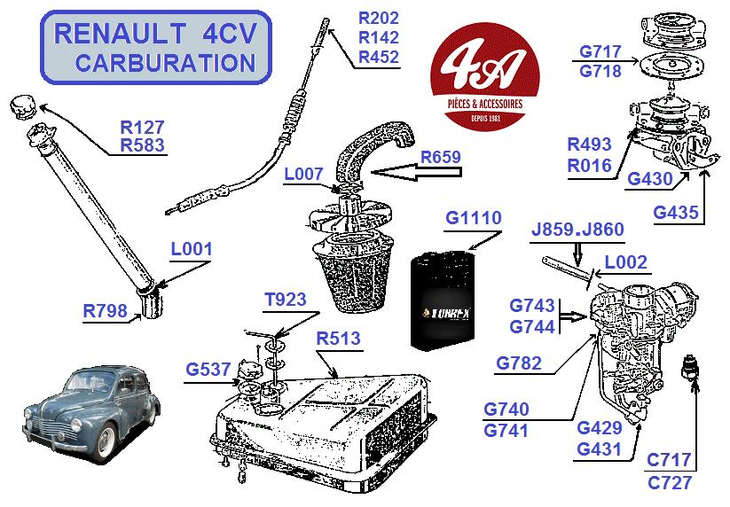 Carburation Renault 4cv Catalogue