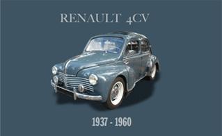 Accessoires Renault 4cv Catalogue