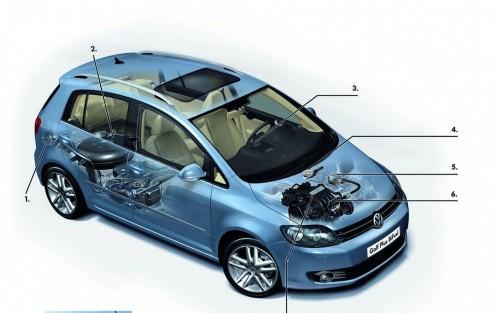 VW Golf Plus BiFuel (3)
