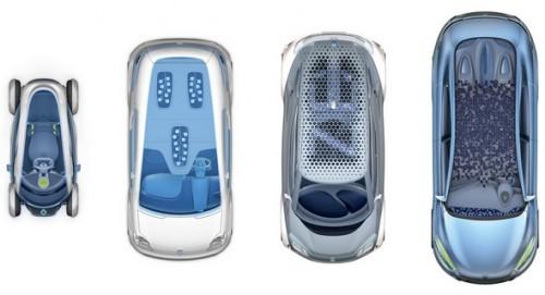 Renault-EVs