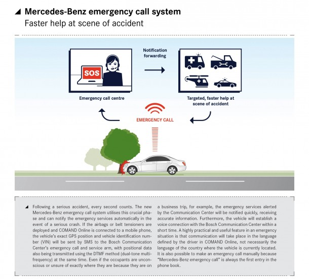 Mercedes-Benz emergency call system