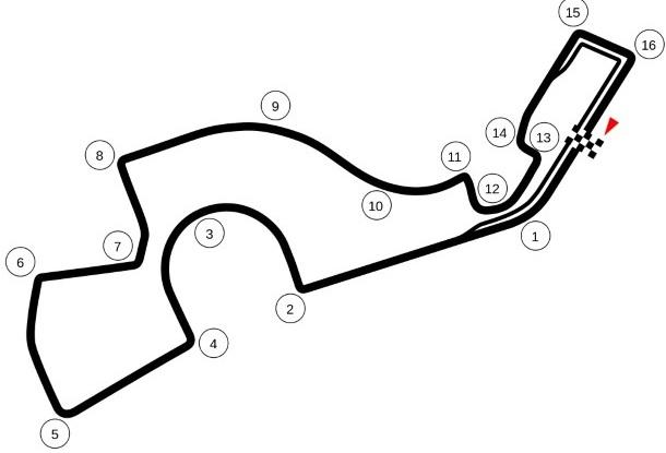 Russia Grand Prix