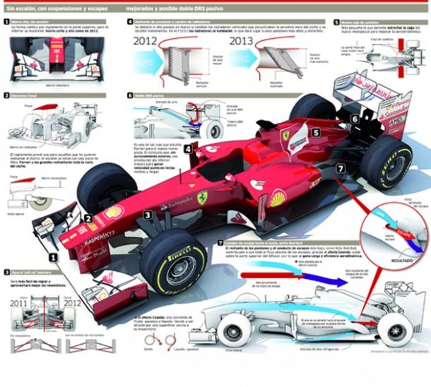 Ferrari F2013