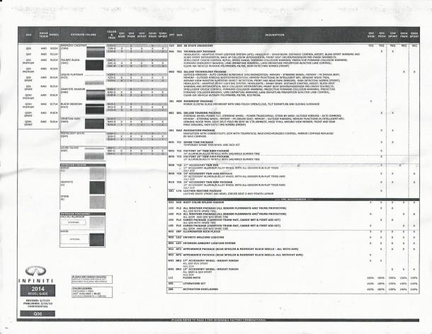 2014 Infiniti Q50 Order Guide Leak