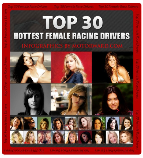 Top-30-Hottest-Racing-Drivers-Top