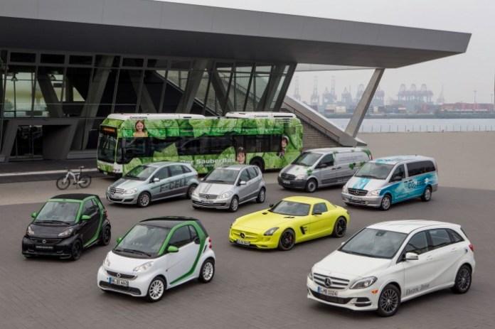 Mercedes-Benz und smart: Marktführer mit der breitesten elektri
