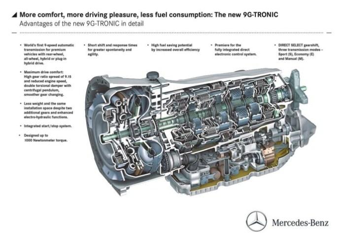 mercedes 9G-TRONIC (1)