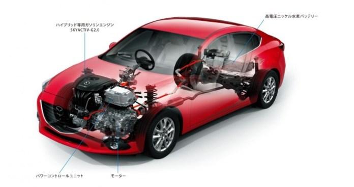 Mazda3 Hybrid 2014 (20)