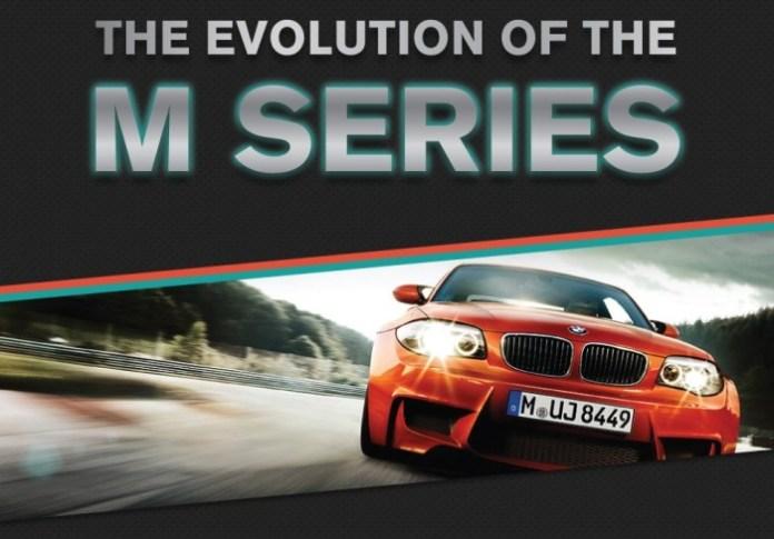 bmw-m-series-infographic