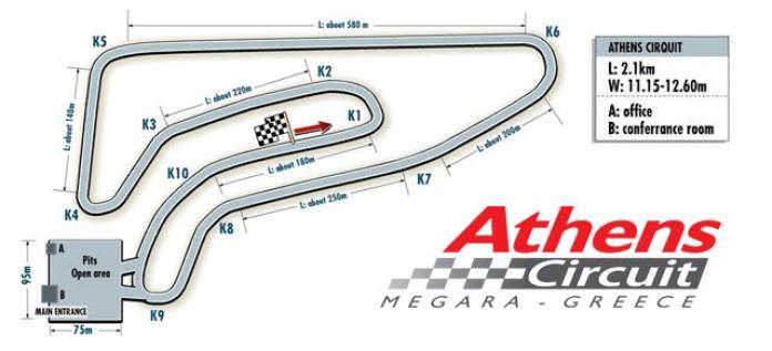Athens Circuit megara