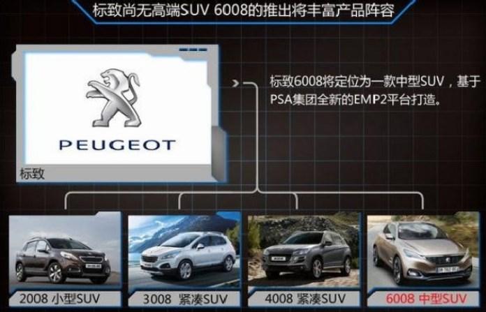 Peugeot 6008 mid-size SUV (1)