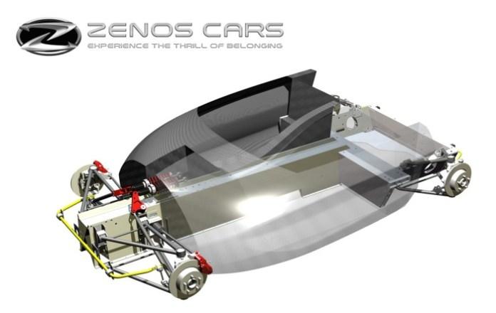 Zenos E10 sports car 2
