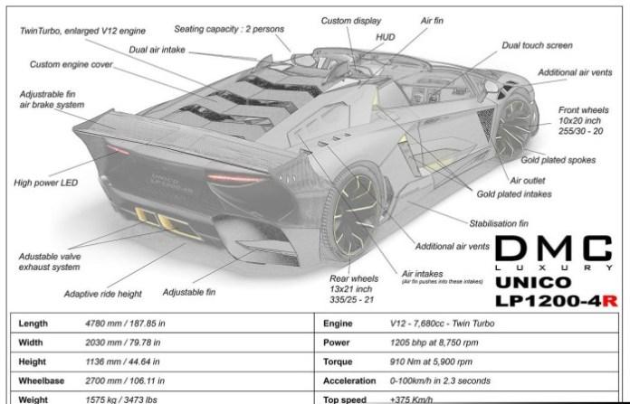Lamborghini Aventador LP1200-4R concept by DMC 2