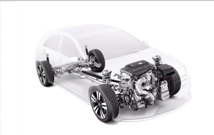 Mercedes-MFA-platform