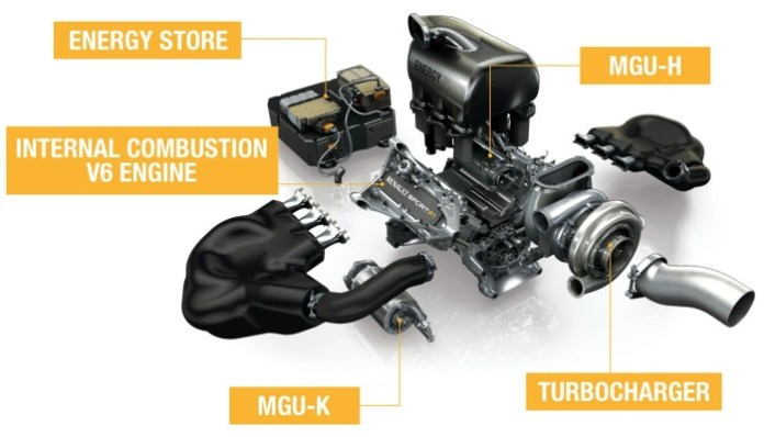 Renault F1 Energy (5)
