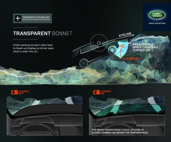 Land Rover Discovery Vision Concept's transparant hoodbonnet technology (2)