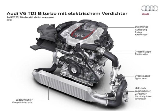 Audi-RS5-TDI-09